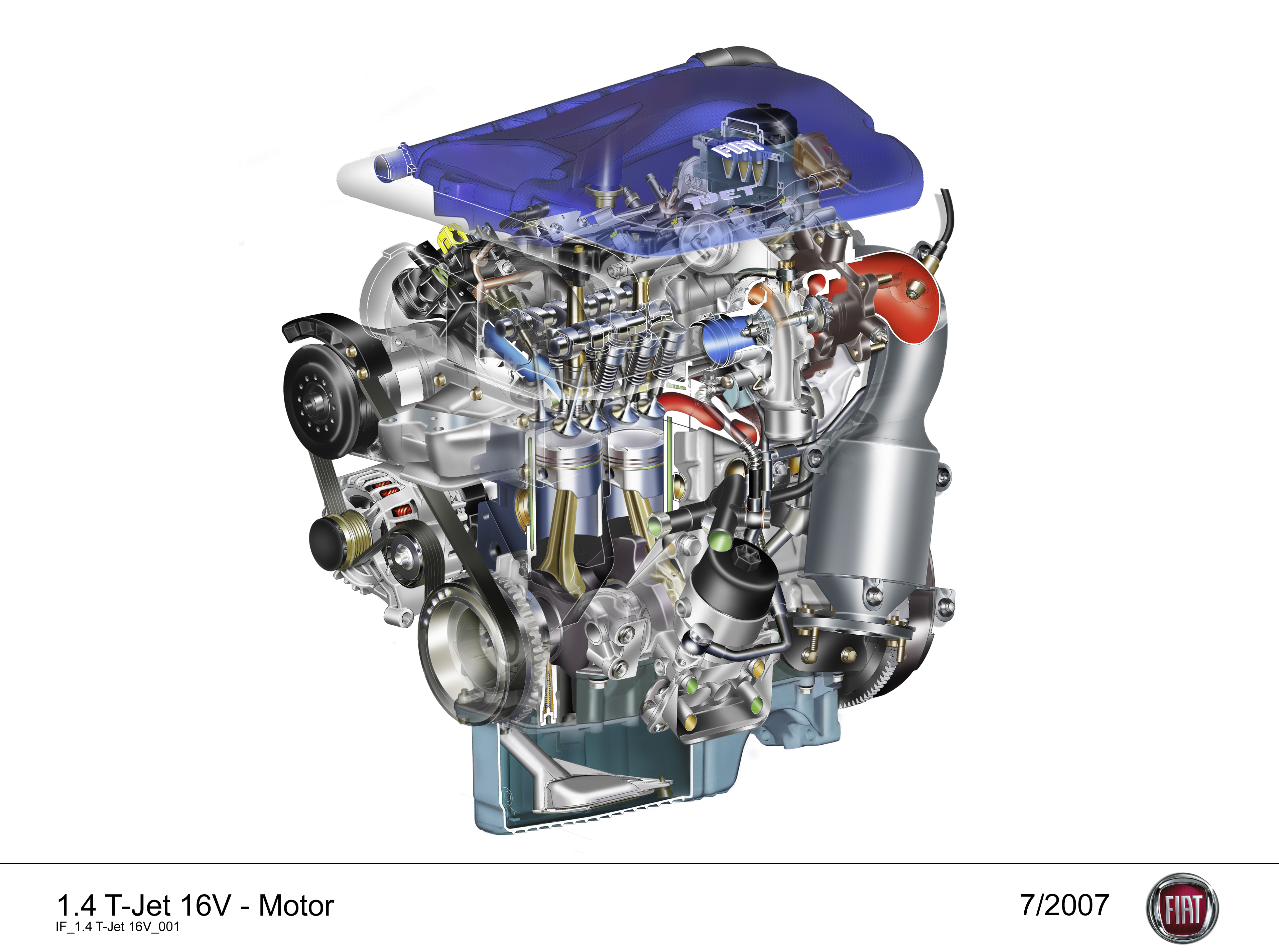 T-JET Motoren - Pressetexte - FCA Germany AG - Pressesystem